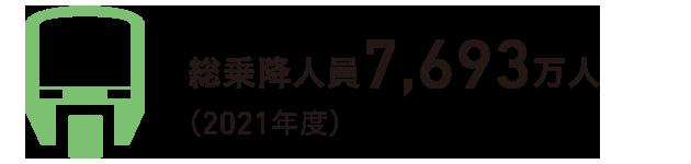 沿線人口 約403万人※1(東京都の約30%)