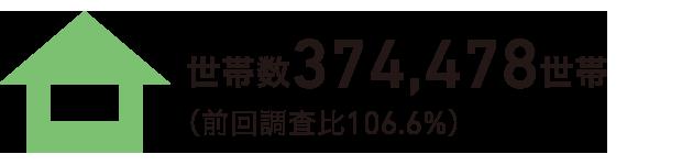 沿線の商業施設例※2 ● キラリナ京王吉祥寺 ● イーアス高尾 ● 三井アウトレットパーク 南大沢